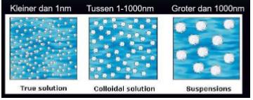 nanozilver